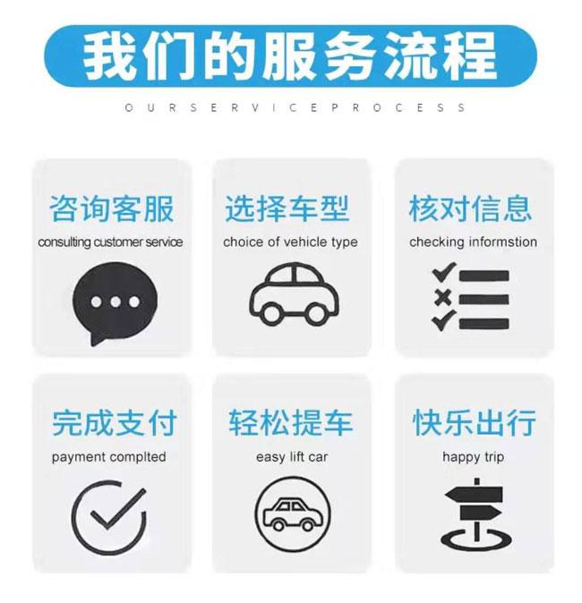 重庆租车流程