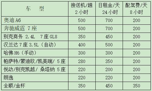 重庆机场接送租车价格表