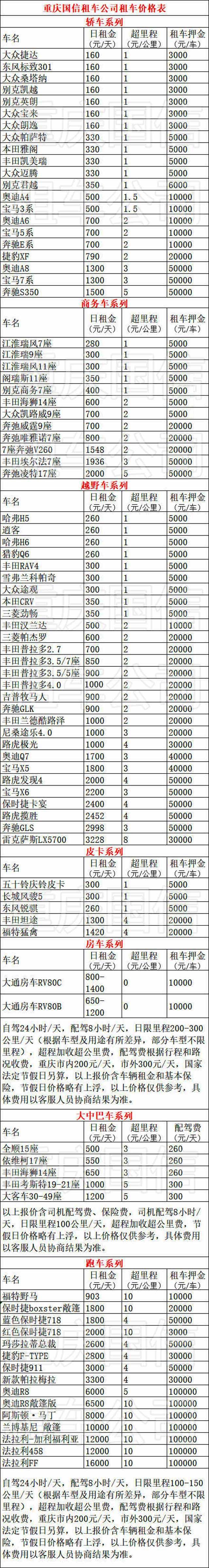 <a href=/ target=_blank class=infotextkey>重庆租车</a>价格表