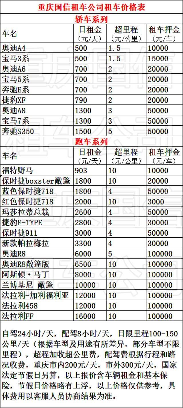 重庆婚车租车价格