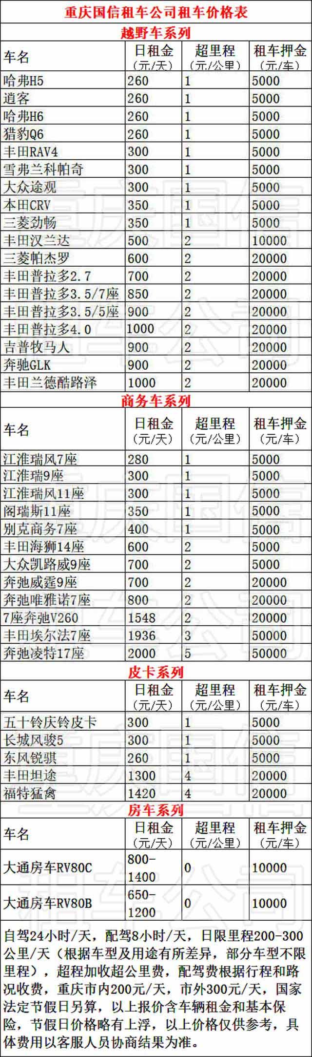 重庆租车去西藏价格表