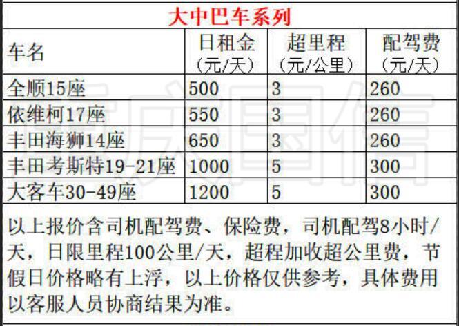 <a href=/ target=_blank class=infotextkey>重庆租车</a>考斯特价格