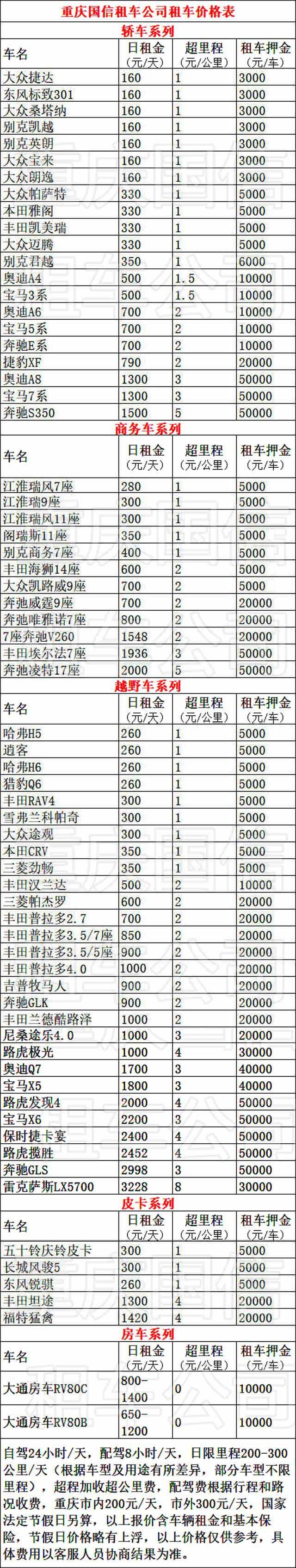 重庆自驾租车价格表
